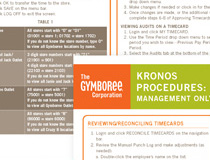 Gymboree: FastCARD Reference Guide